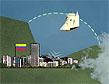 משחק: מירוץ מנמל לנמל